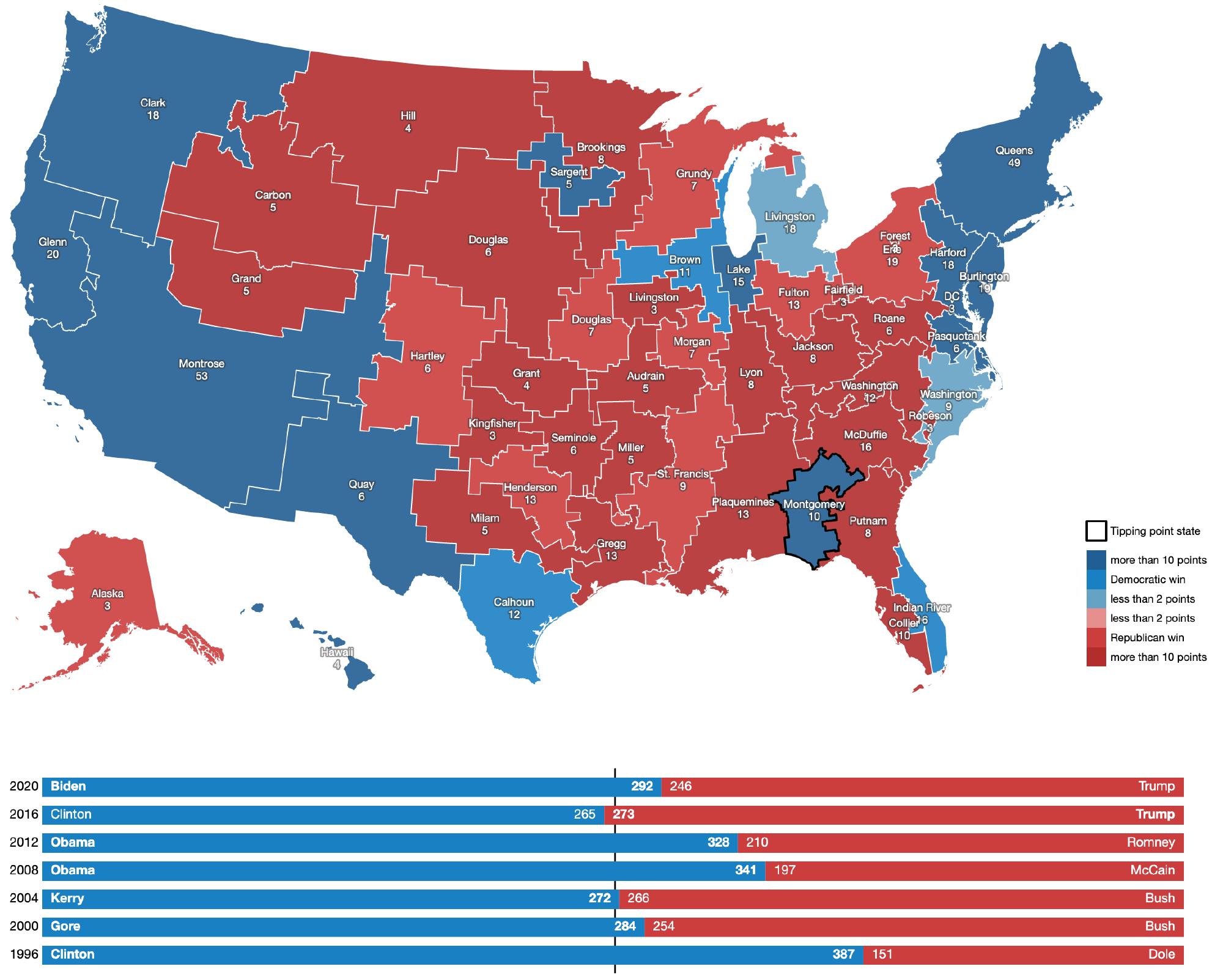 Random United States of America